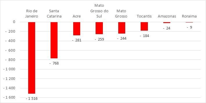 graf83